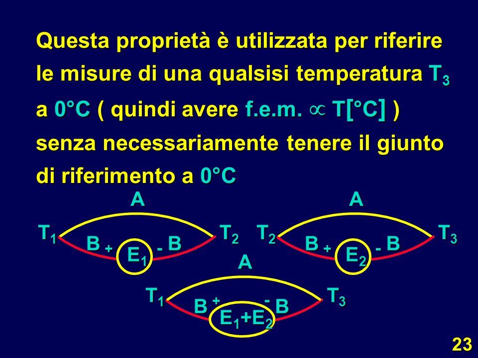 Questa proprietà è utilizzata per riferire le misure di una qualsisi temperatura T3 a 0°C ( quindi avere f.e.m.  T[°C] ) senza necessariamente tenere il giunto di riferimento a 0°C